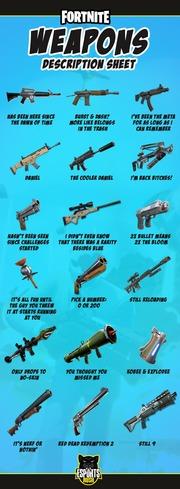 fortnite funny guns description - fortnite gun descriptions