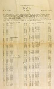 Mail coin auction sale. [06/25/1948]