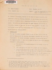 Memorandum about sites to a...
