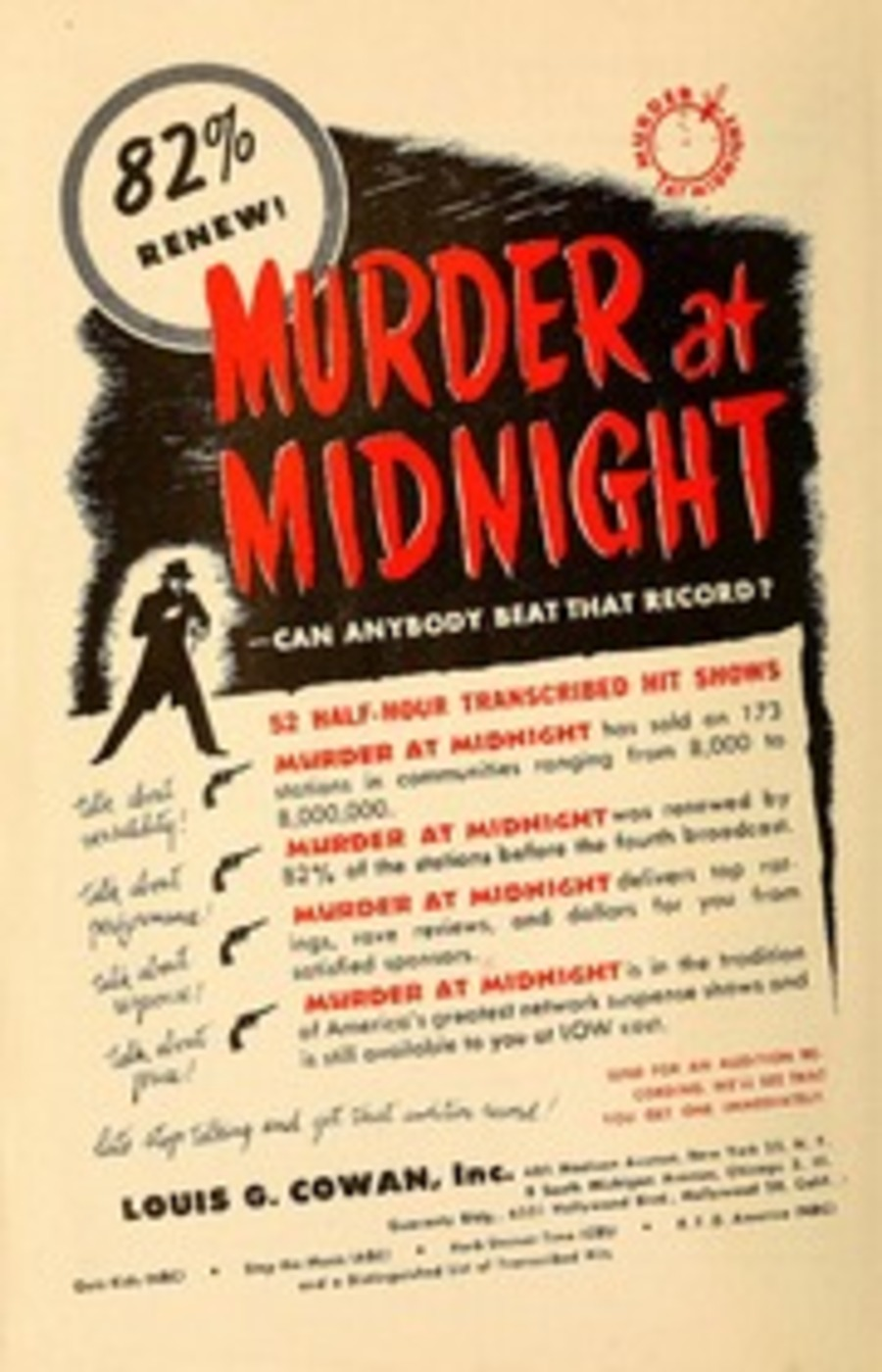 Murder At Midnight Thirty Two Episodes Sorted By Copyright
