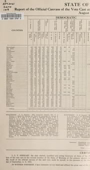 Report of the official canvass of the vote cast at the primary election, 1918