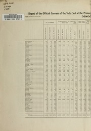 Report of the official canvass of the vote cast at the primary election, 1928