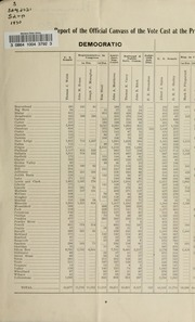 Report of the official canvass of the vote cast at the primary election, 1930