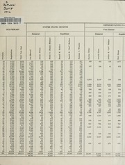 Report of the official canvass of the vote cast at the primary election, 1972