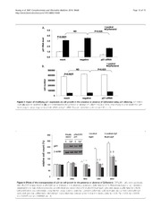 Vol 14: Zyflamend, a polyherbal mixture, down regulates class I and class II histone deacetylases and increases p21 levels in castrate-resistant prostate cancer cells.