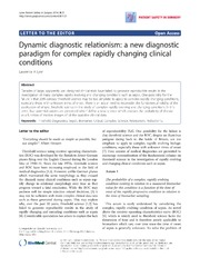 Vol 8: Dynamic diagnostic relationism: a new diagnostic paradigm for complex rapidly changing clinical conditions.