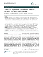Vol 7: Overlap of expression Quantitative Trait Loci eQTL in human brain and blood.
