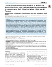 Vol 9: Contrasting the Community Structure of Arbuscular Mycorrhizal Fungi from Hydrocarbon-Contaminated and Uncontaminated Soils following Willow (Salix spp. L.) Planting.