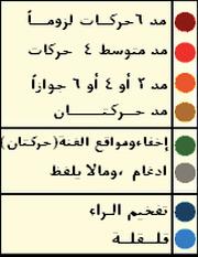 تحميل سورة الكهف بصوت احمد العجمي نغم العرب