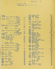 Randolph Zander Invoices from B.G. Johnson, August 2, 1945, to September 12, 1945