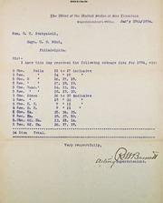 San Francisco Dies received (1-29-1894)