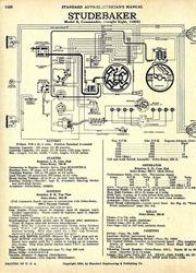 studebaker_289_engine : Sudebaker_Packard Corporation ...