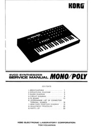 Synthesizer Manuals: Korg : Free Texts : Free Download
